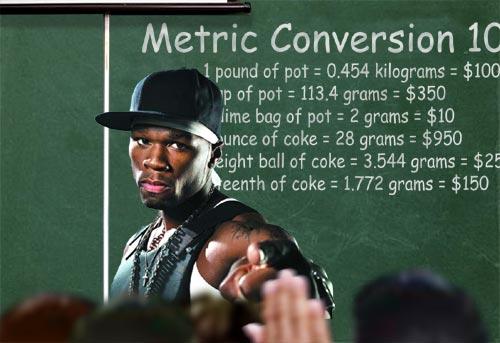 Drug Metrics 101